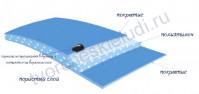 Синтетическая бумага для алкогольных чернил, плотность 170 гр/м2, 35х50 см, цвет белый